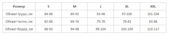 таблица размеров Livia Corsetti
