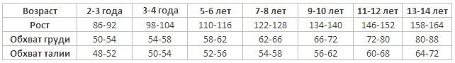 Детские пижамы для мальчиков и девочек хлопок Cornette - Таблица размеров - купить интернет-магазин Киев