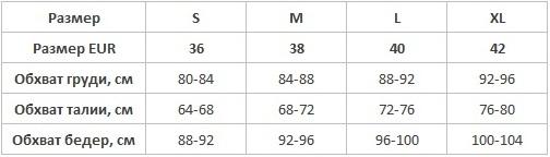 Aruelle таблица размеров сорочки пижамы халаты