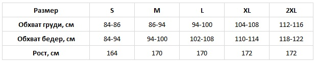 Shato таблица размеров