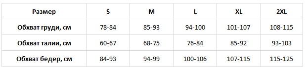 Wictoria таблица размеров