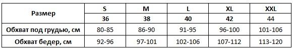 Lupoline таблица размеров сорочки халаты