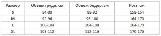 Dorota таблица размеров