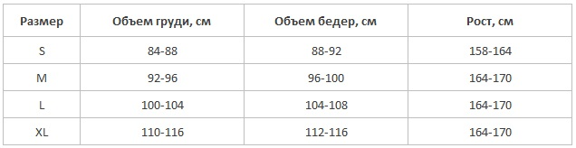 Sensis таблица размеров