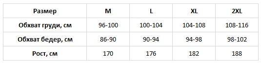 M-MAX мужские пижамы таблица размеров