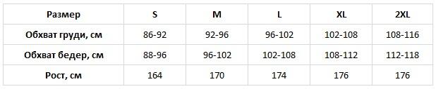 M-Max таблица размеров