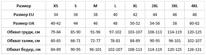 Leinle таблица размеров